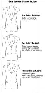 suits button