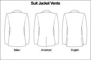 Suit vents