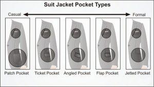 Suit jacket Pockets